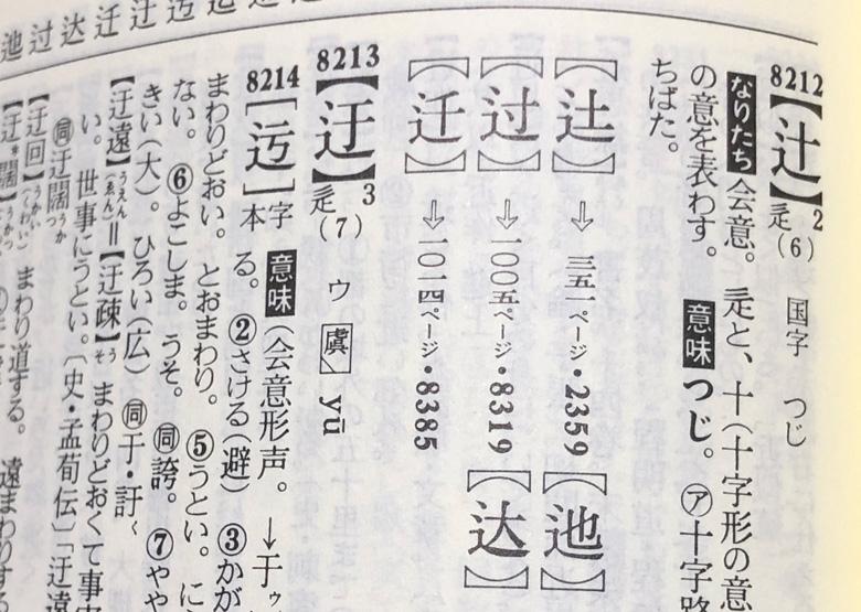 漢和辞典に掲載されている2点の辻