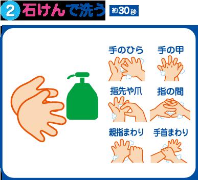 おててポン使用方法。手にスタンプする。